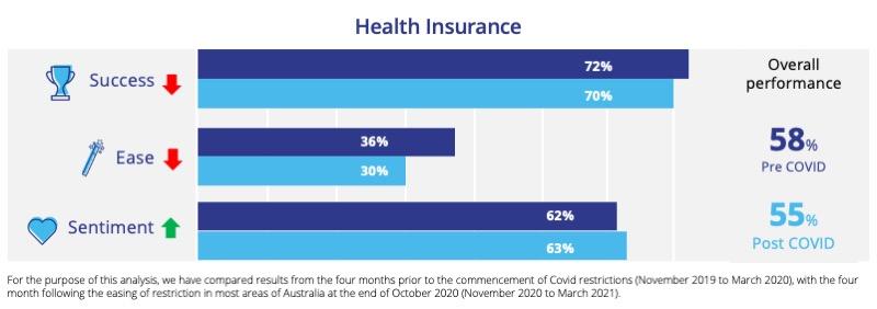 Health-Insurance-CX
