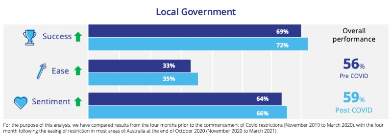 Local-Government-CX